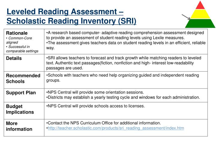 Leveled Reading Assessment –