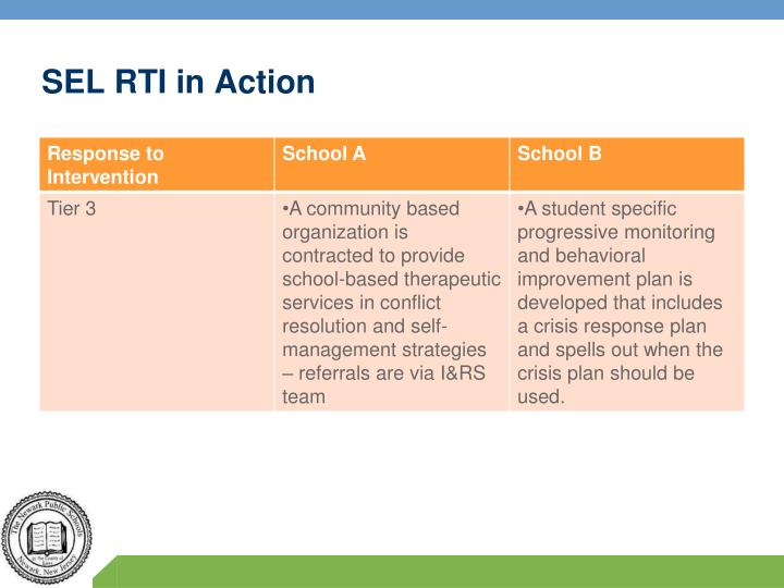 SEL RTI in Action