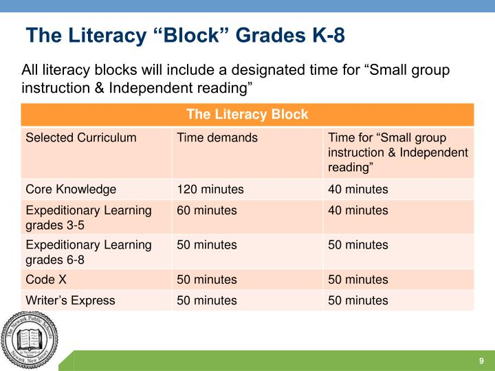 "The Literacy ""Block"" Grades K-8"