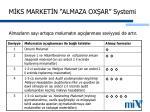 m ks market n almaza ox ar system i