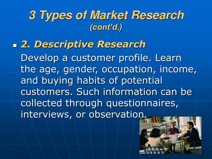 3 Types of Market Research