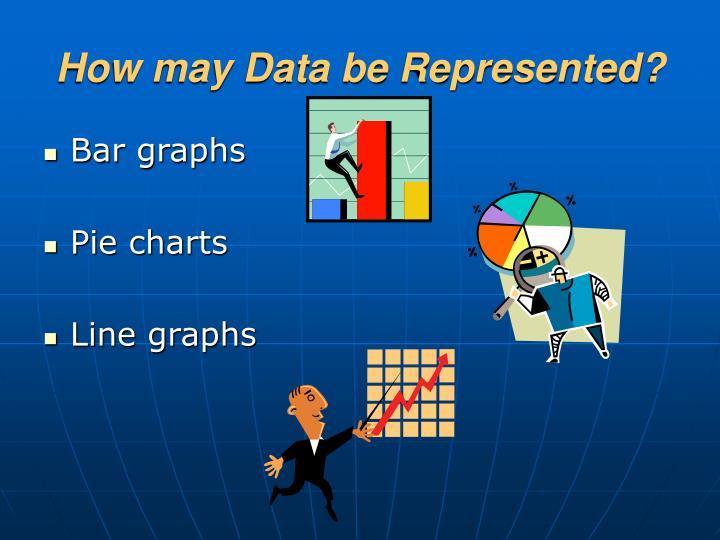 How may Data be Represented?