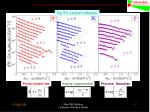particle spectra1