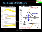 predictions from theory