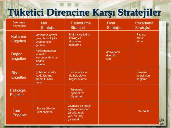 Tüketici Direncine Karşı Stratejiler