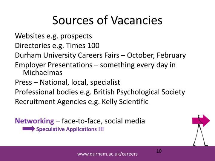 Sources of Vacancies