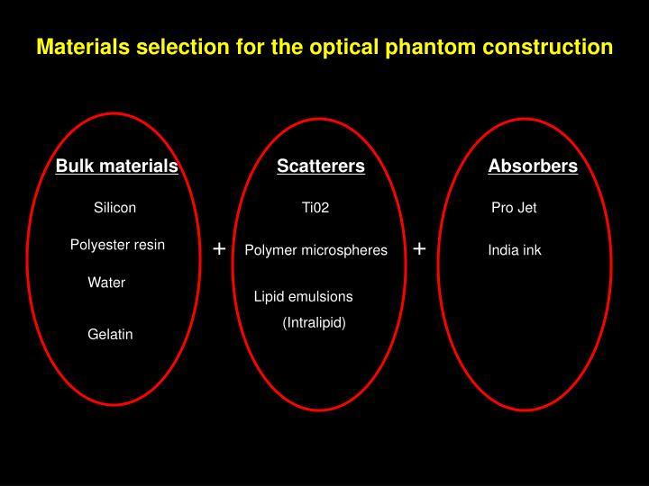 Materials selection for the optical phantom construction