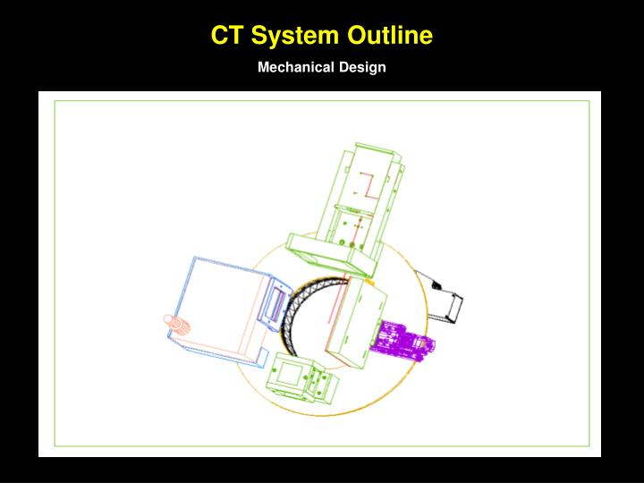 CT System Outline