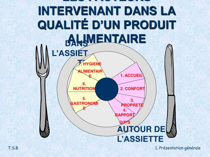 Les facteurs intervenant dans la qualit d un produit alimentaire