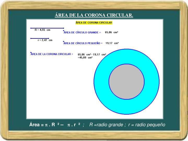 ÁREA DE LA CORONA CIRCULAR.