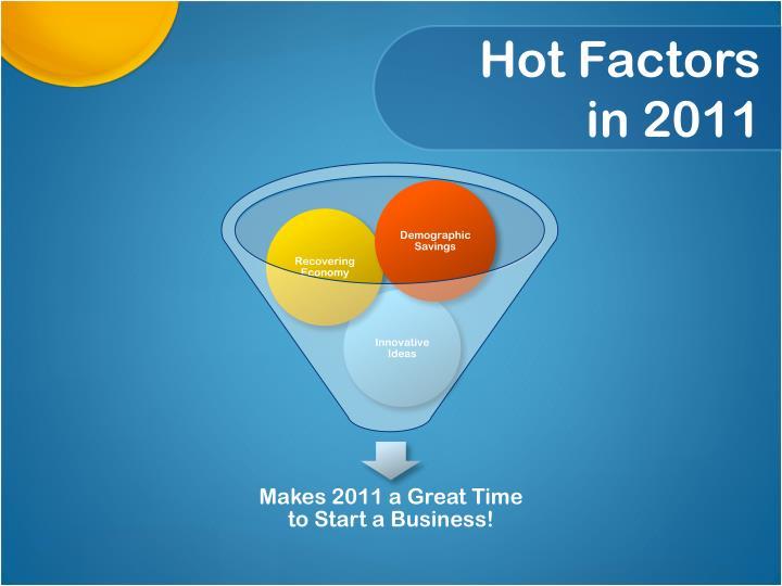 Hot Factors
