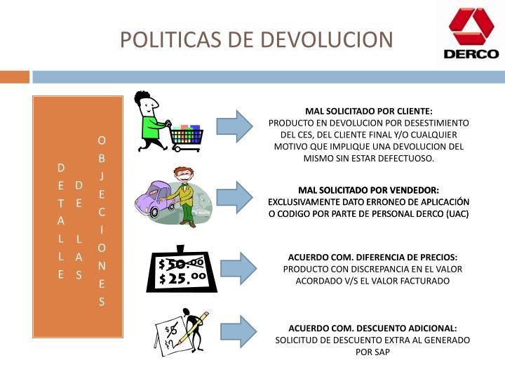 Politicas de devolucion1