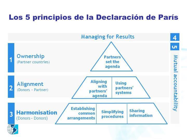 Los 5 principios de la Declaración de París