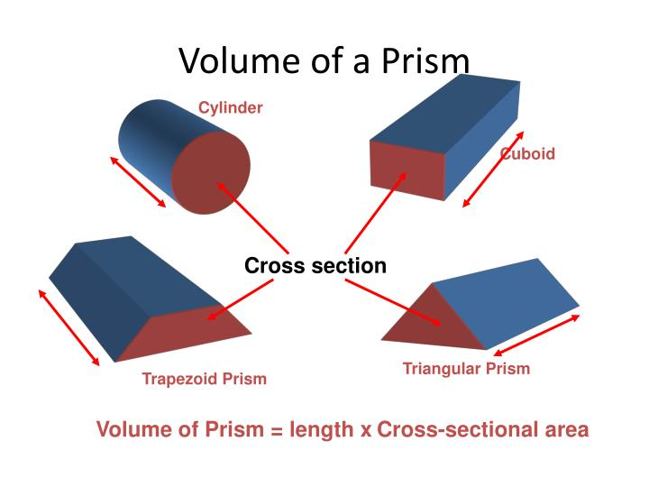 Volume of a Prism