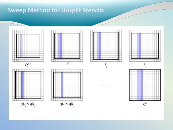 Sweep Method for