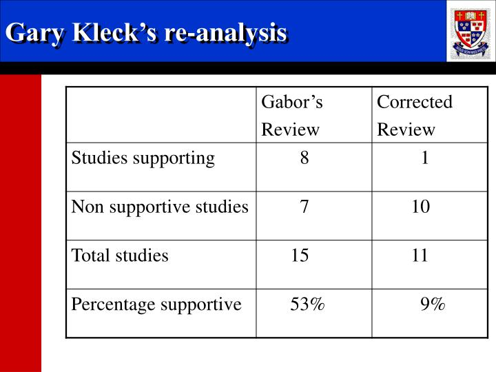 Gary Kleck's re-analysis