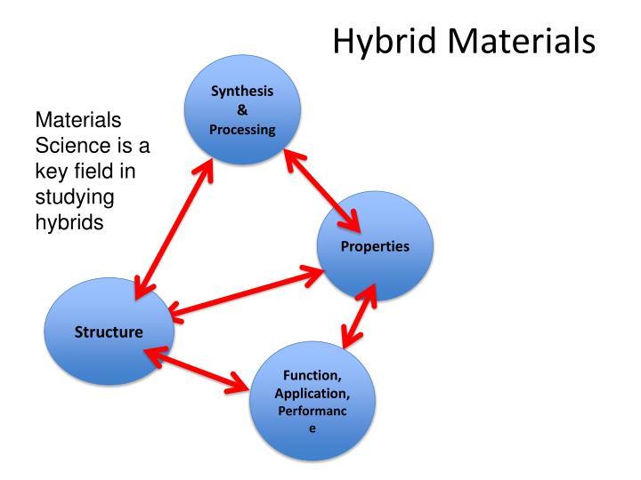 Hybrid materials