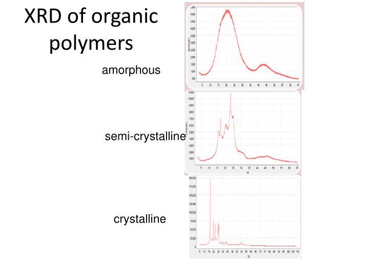 XRD of organic polymers