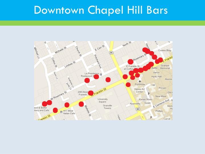 Downtown chapel hill bars