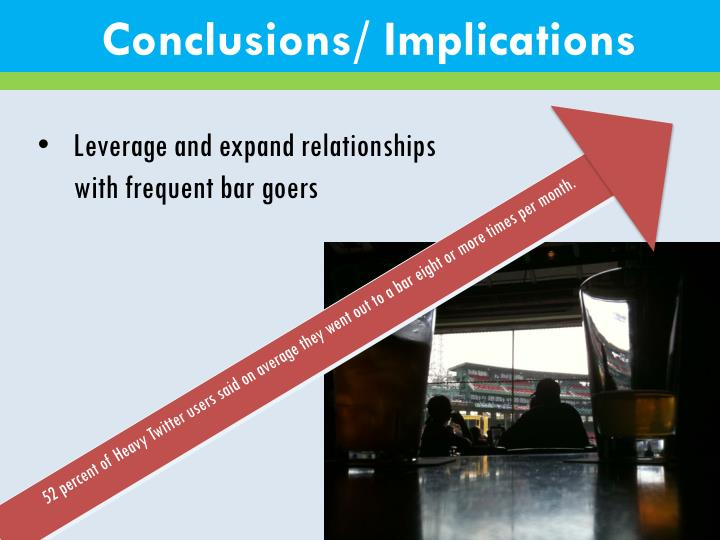 Conclusions/ Implications
