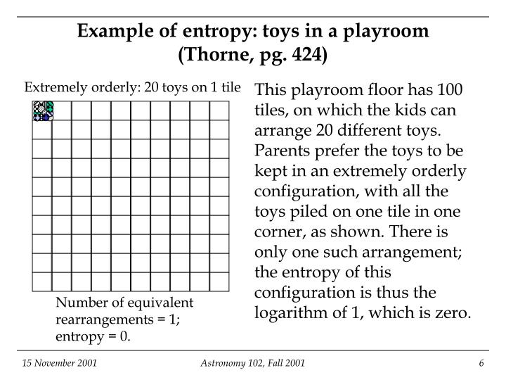 Example of entropy: toys in a playroom