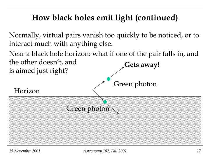 How black holes emit light (continued)