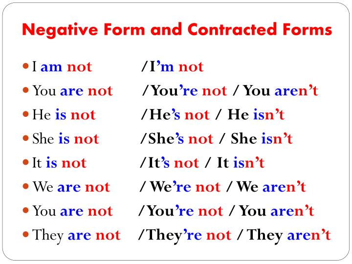 contracted form of am not