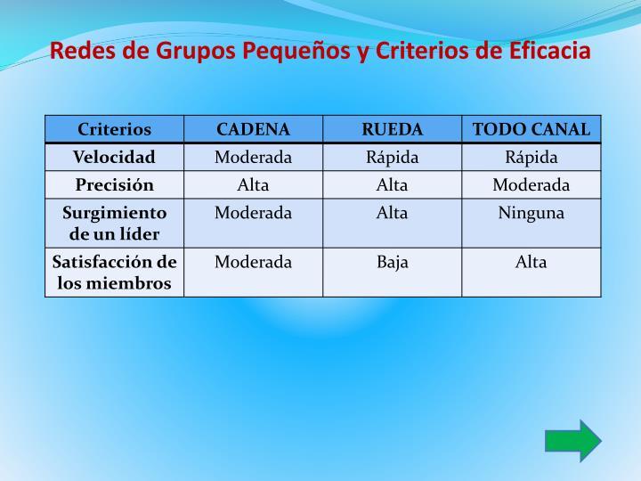 Redes de Grupos Pequeños y Criterios de Eficacia
