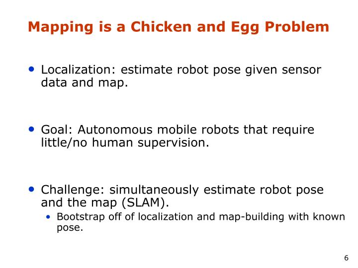 Mapping is a Chicken and Egg Problem