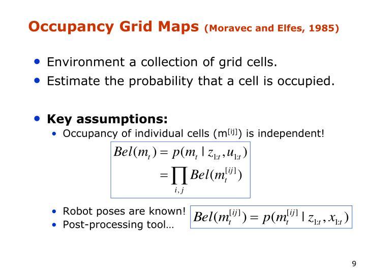 Occupancy Grid Maps