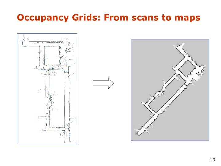 Occupancy Grids: From scans to maps