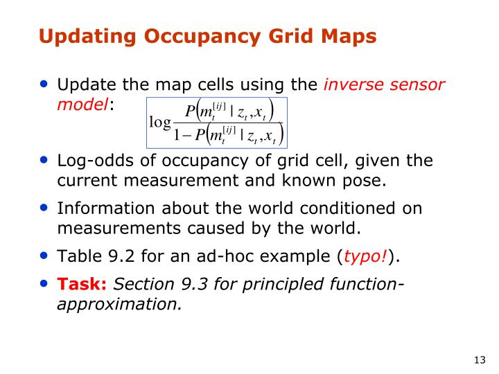 Updating Occupancy Grid Maps