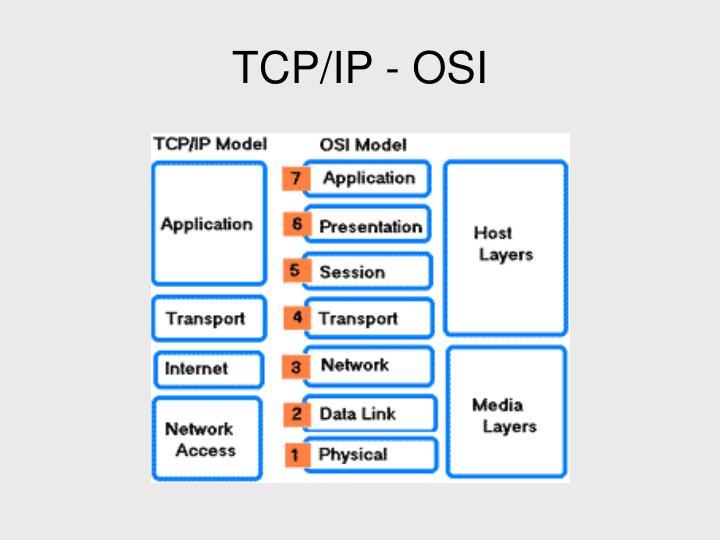 TCP/IP - OSI