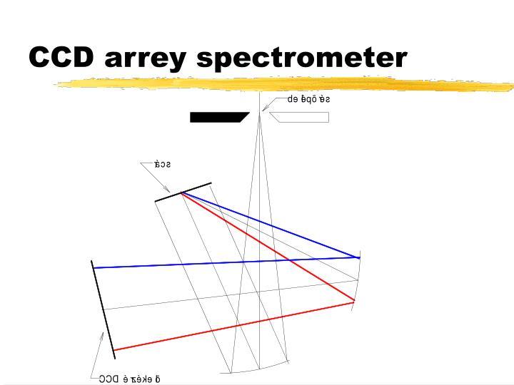 CCD arrey spectrometer