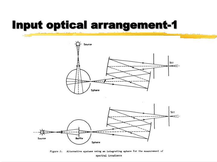Input optical arrangement-1