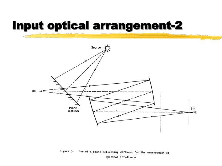 Input optical arrangement-2