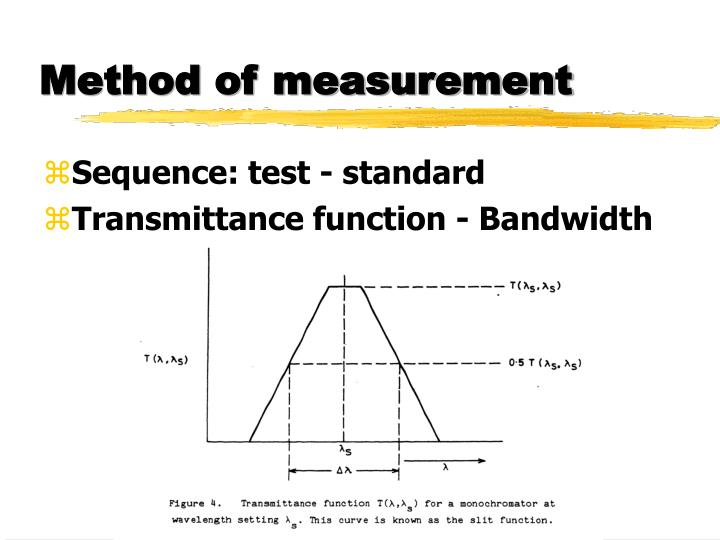 Method of measurement