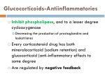 glucocorticoids antiinflammatories