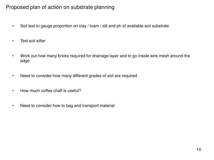 Proposed plan of action on substrate planning