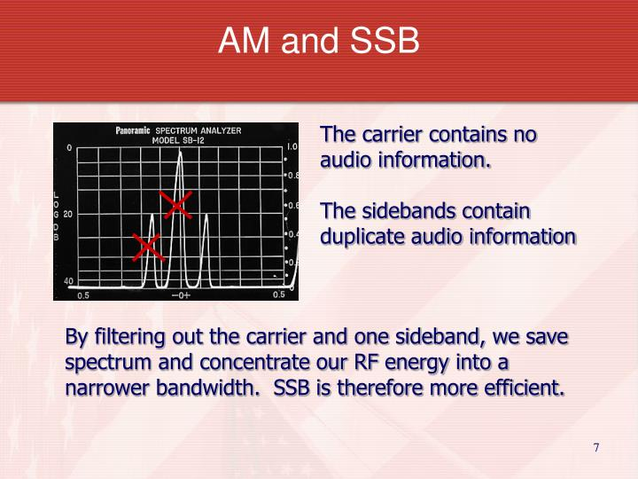 AM and SSB
