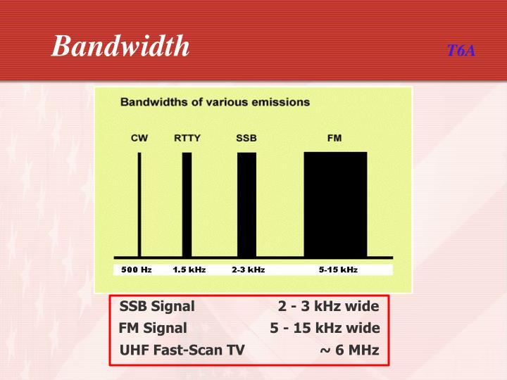 SSB Signal                    2 - 3 kHz wide