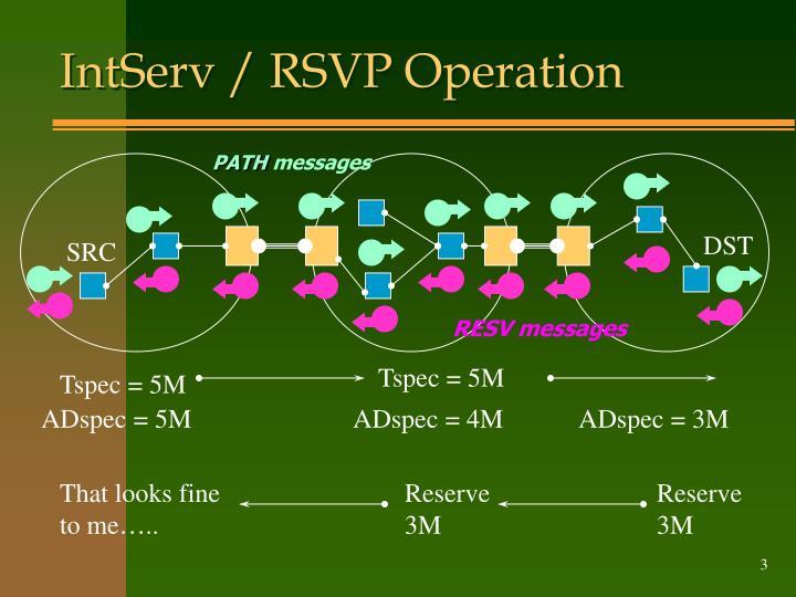 Intserv rsvp operation
