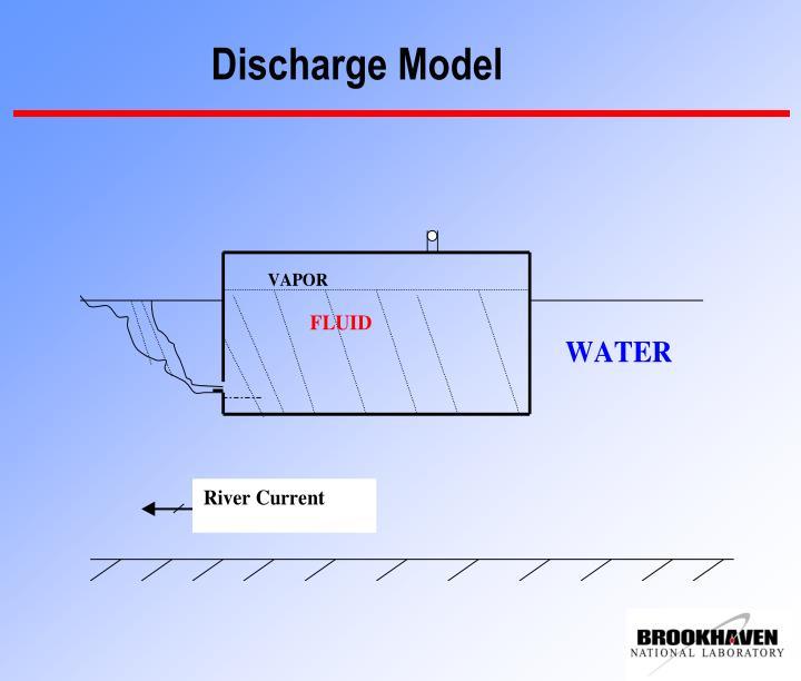 Discharge Model