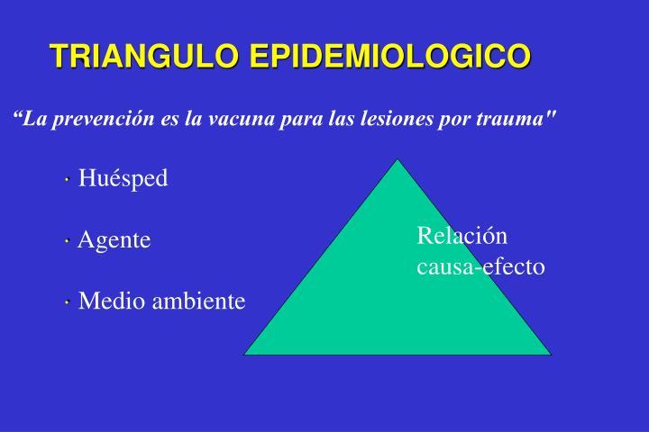 TRIANGULO EPIDEMIOLOGICO
