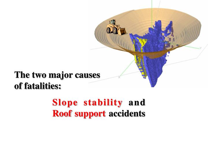 The two major causes of fatalities: