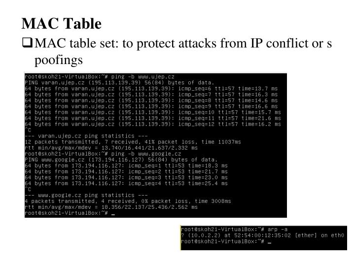 Mac table