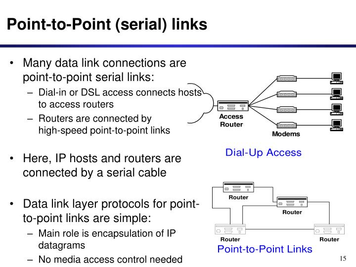 Point-to-Point (serial) links