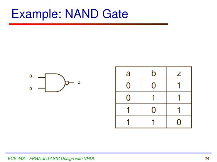 Example: NAND Gate