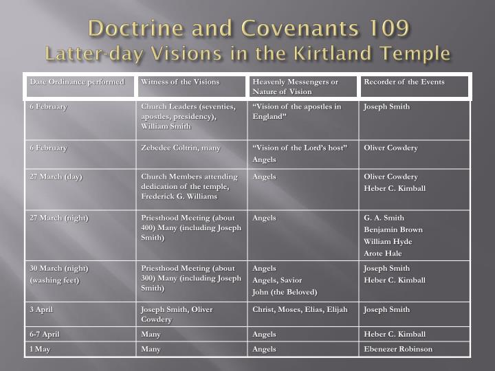 Doctrine and Covenants 109