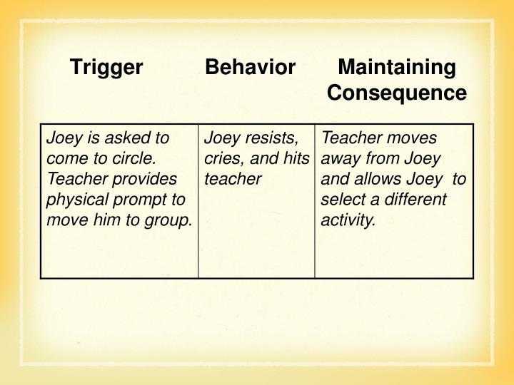 Trigger      Behavior       Maintaining